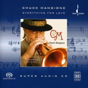 MANGIONE, CHUCK - EVERYTHING FOR LOVE